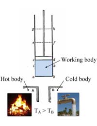 A Simple Guide to Energy and Thermodynamics